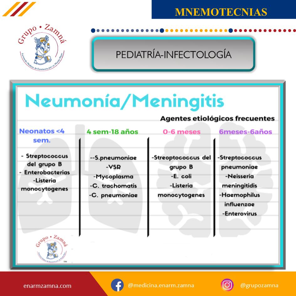 PEDIATRÍA-INFECTOLOGÍA