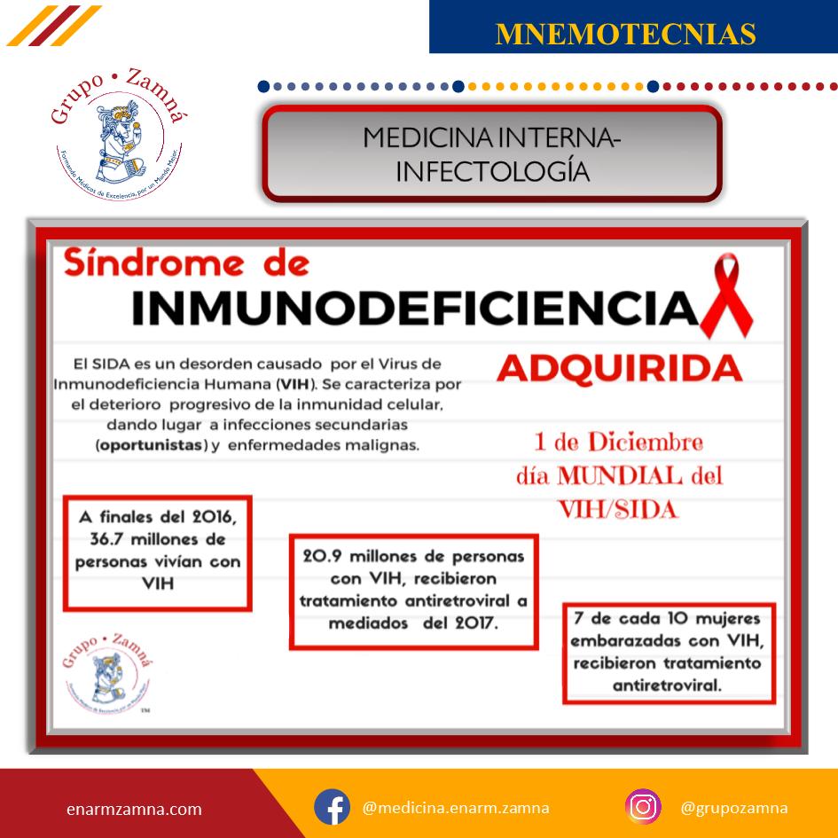 TEMA DE MEDICINA INTERNA- INFECTOLOGÍA Síndrome de inmunodeficiencia adquirida